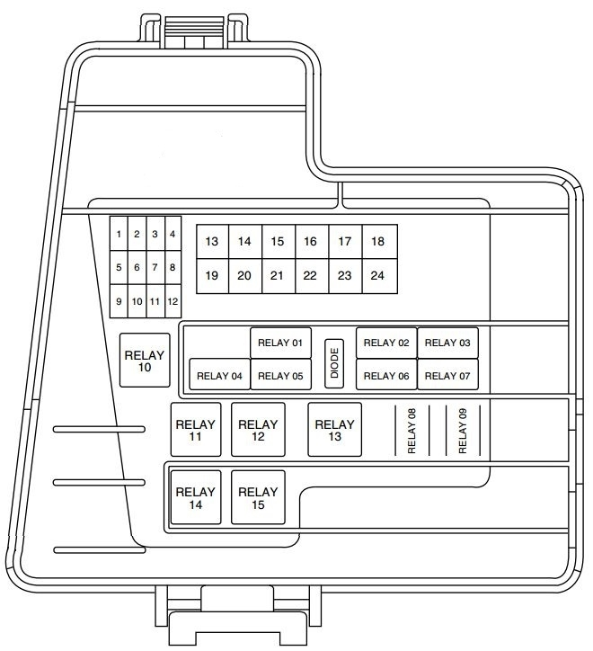 Lincoln Ls (2000 – 2006) – Fuse Box Diagram | Auto Genius inside 2002 Lincoln Ls Engine Diagram