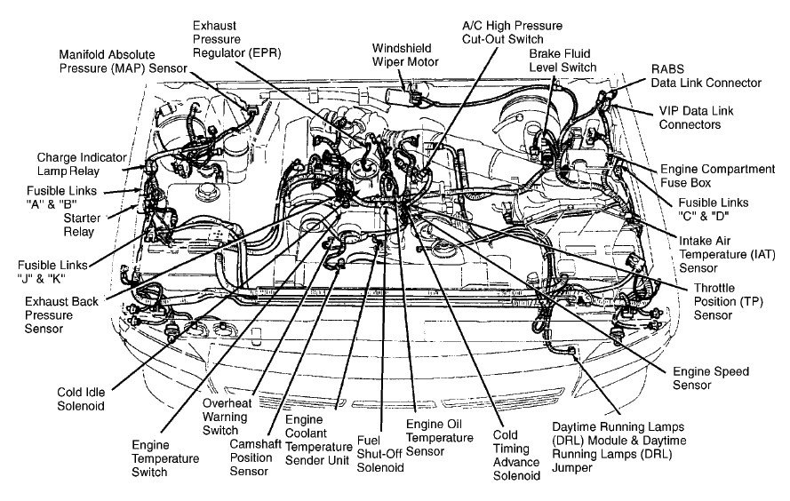 73 chevelle engine diagram 73 diesel engine diagram