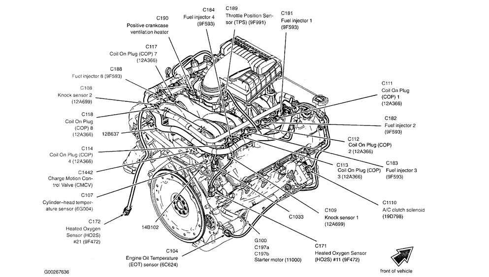 location of the coolant temperature sensor: engine ... f150 5 4 engine diagram #5