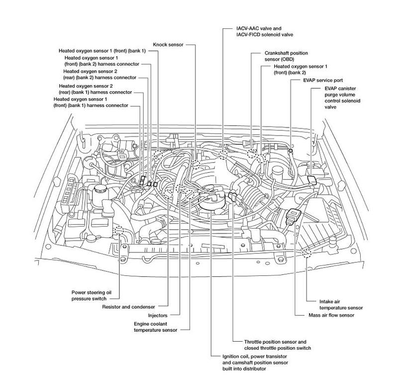 Long Island Nissan Xterra Club • View Topic - Need Help From inside 2001 Nissan Xterra Engine Diagram