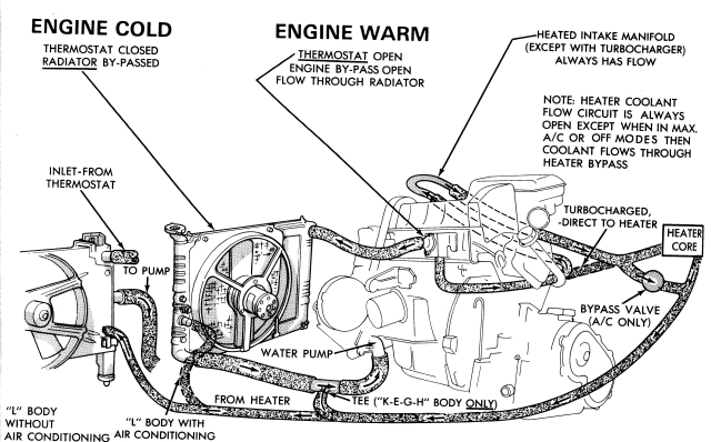 2007 chrysler pacifica engine diagram