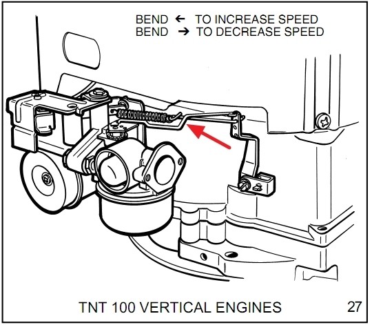 Looking Image On Throttle Linkage On Craftsman 536 77350 Within Tecumseh 6 5 Hp Engine Diagram