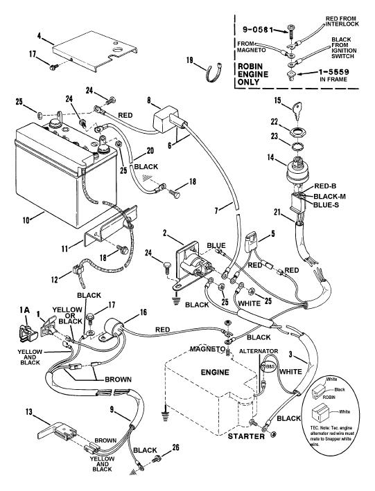 Snapper Rear Engine Rider Wiring Diagram Automotive Parts