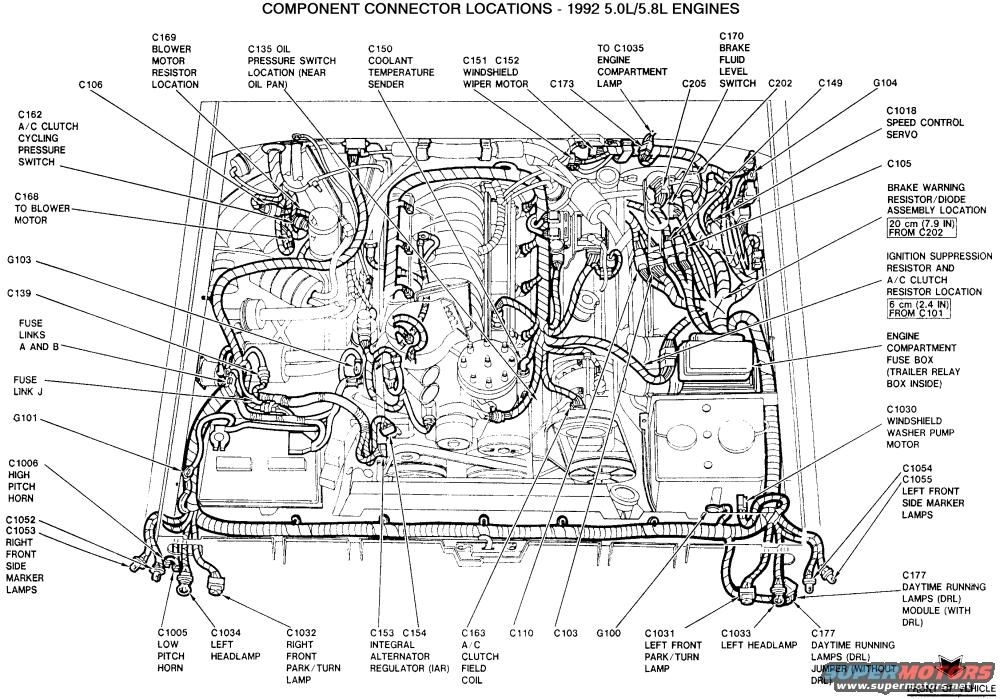 Mustang Faq – Wiring & Engine Info – Readingrat intended for 1999 Ford F150 Engine Diagram