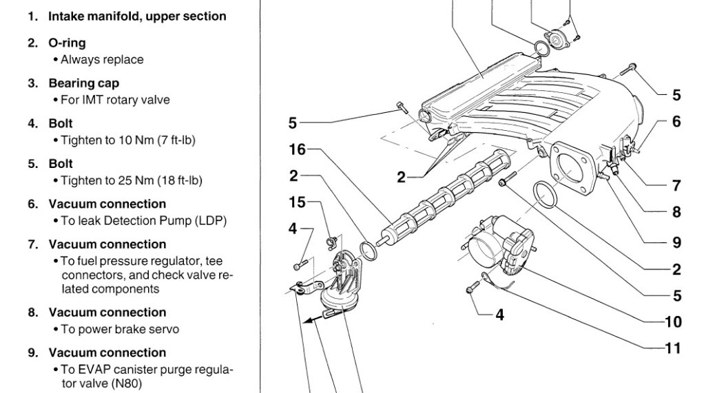 vr6 engine wiring diagram obd1 vr6 engine compartment diagram 2001 vw jetta engine diagram | automotive parts diagram images