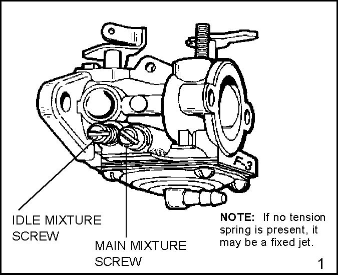 Need Help Finding Small Engine Carburetor - Page 3 - Ford Bronco Forum throughout Carburetor Diagram For Tecumseh Engine