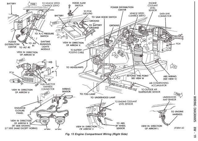 1996 Jeep Grand Cherokee Engine Diagram | Automotive Parts ...