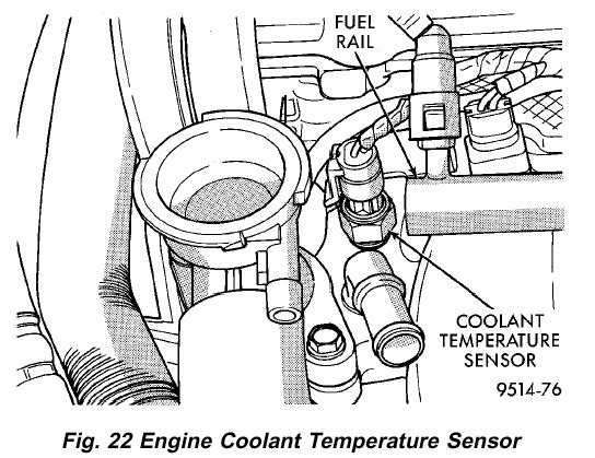 Neon Sensor And Part Locations - Dodgeforum within 2005 Dodge Neon Engine Diagram