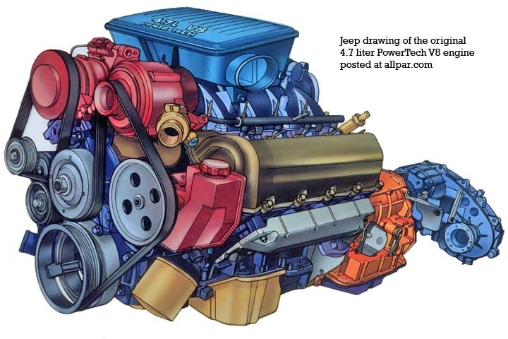 Next Generation V8 Engine - The Dodge/jeep 4.7 Liter V-8 inside 1999 Jeep Grand Cherokee Engine Diagram