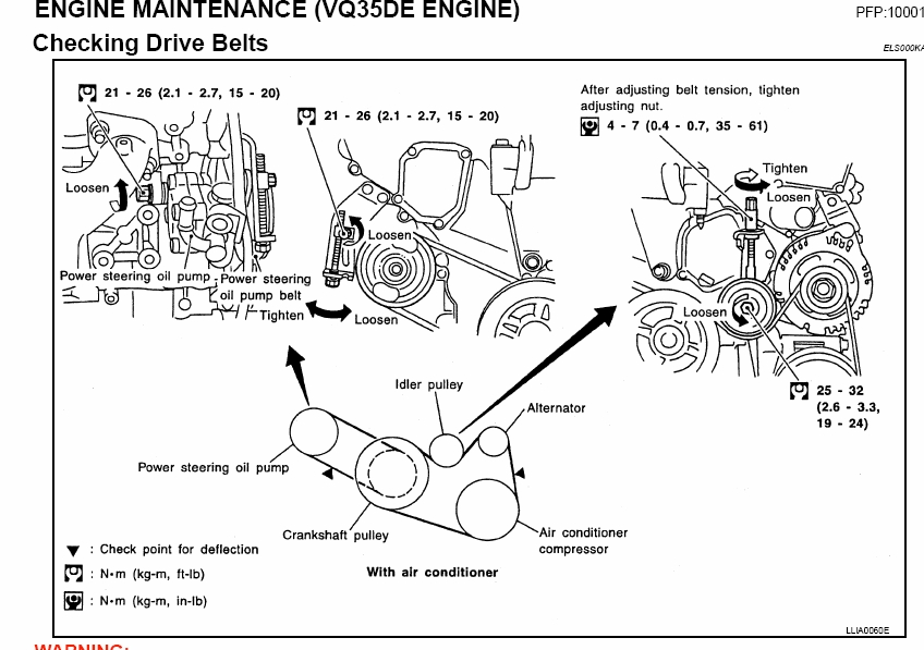 Nissan - Identifying Sound From Pulleys To Replace Appropriate intended for 2006 Nissan Maxima Engine Diagram