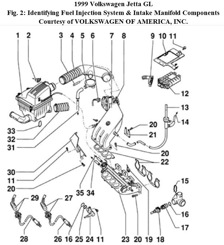 vw jetta 2003 motor diagram 2003 vw jetta 2.0 engine diagram | automotive parts ... #4