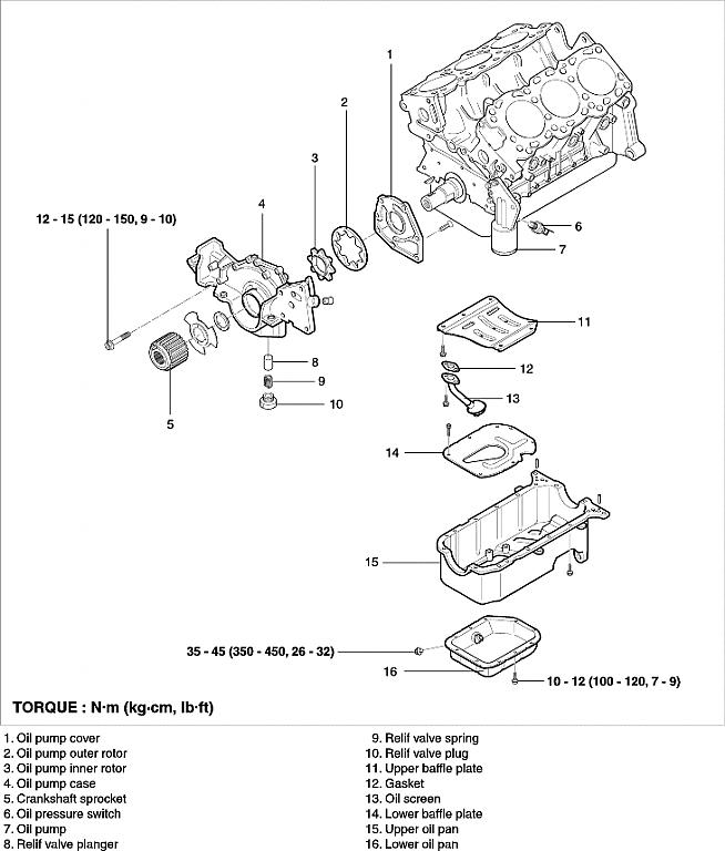 2004 kia sorento engine diagram