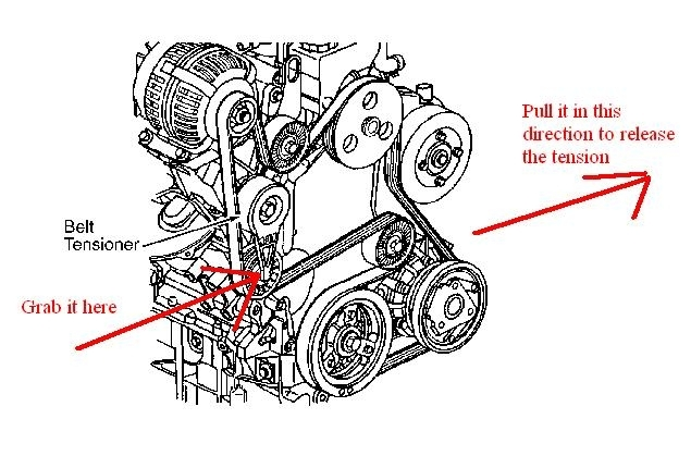 Olds, Alero, Alternator Replace, Diagram. How Do I Get The with regard to 2003 Oldsmobile Alero Engine Diagram