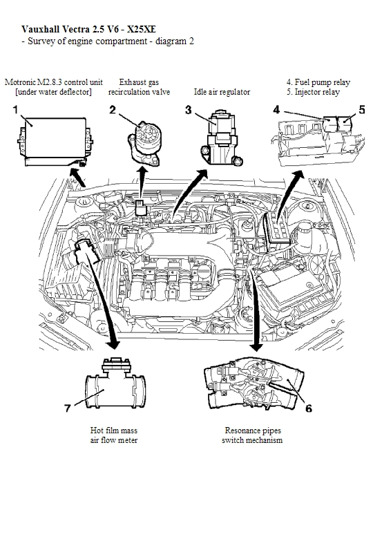 vauxhall corsa 1 2 engine diagram