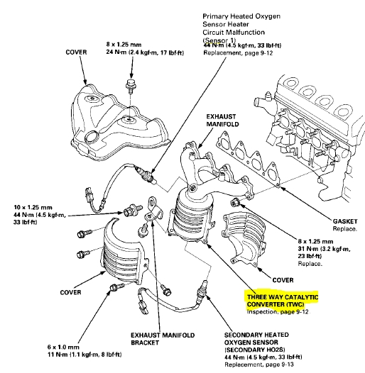 P0420 2000 Honda Civic Catalyst System Efficiency Below Threshold inside 2000 Honda Civic Engine Diagram