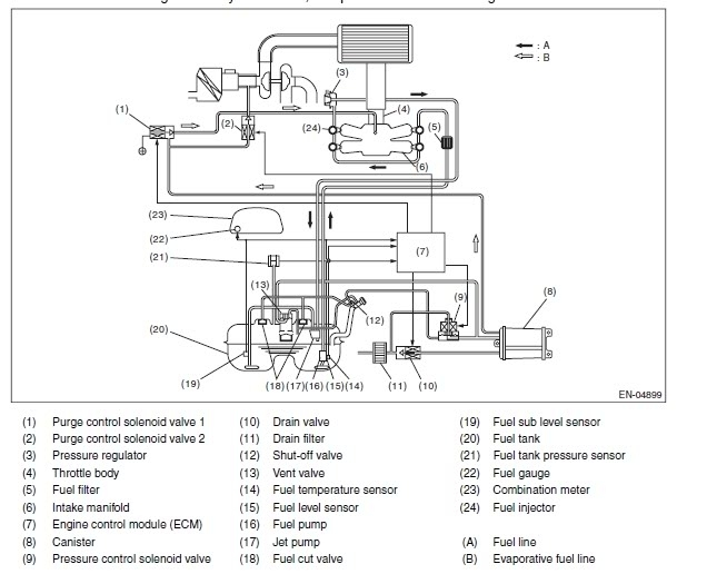 02 wrx engine diagram picture of subaru wrx engine diagram 04 2002 subaru wrx engine diagram | automotive parts diagram ... #8