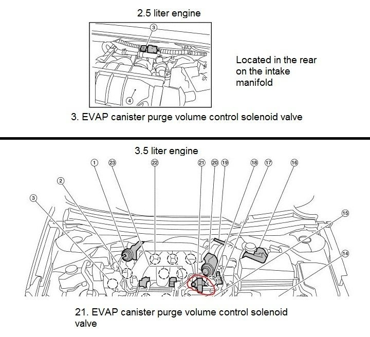 2008    Nissan       Altima       Engine       Diagram      Automotive Parts    Diagram    Images