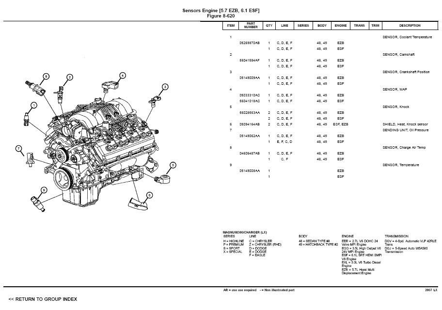 P0520 Code Engine Oil Pressure Sensor/switch Circuit Malfunction throughout 2007 Chrysler 300 Engine Diagram