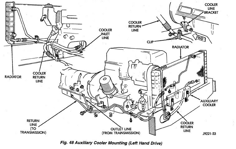 Pic Transmission Cooler Lines Diagramchart Jeep Cherokee Forum Pertaining To Jeep Grand Cherokee Engine Diagram on 2005 Bmw 325i Cooling System Parts Diagram