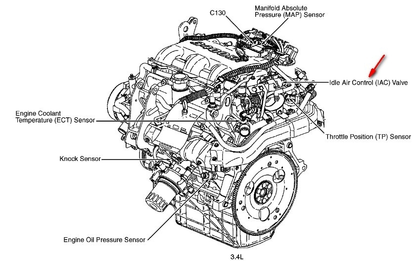 Pontiac Grand Am. Price, Modifications, Pictures. Moibibiki throughout 2002 Pontiac Grand Am Engine Diagram