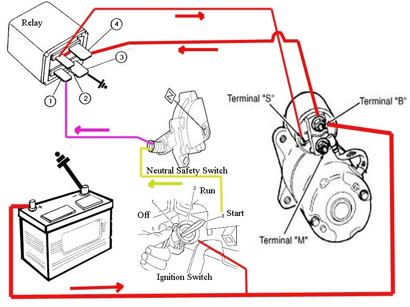 Pontiac Montana Questions - Starter Wire How The Works How Many throughout 2001 Pontiac Montana Engine Diagram