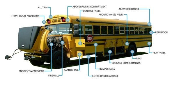 Pro Fleet Care - Mobile Rust Control And Rust Proofing Franchise inside School Bus Engine Compartment Diagram