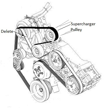 Ranger 4.0L Sohc Supercharger Kit Install - How To - Ford Truck inside Ford 4.0 Sohc Engine Diagram
