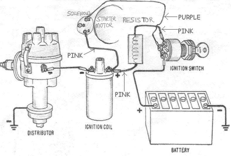 starter wiring diagram 1971 marine 350 chevy hei chevy 350 starter wiring diagram ready to start engine wiring help - trifive, 1955 chevy ... #11