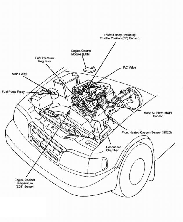 2002 kia sportage engine diagram fuel system kia sportage engine diagram #12