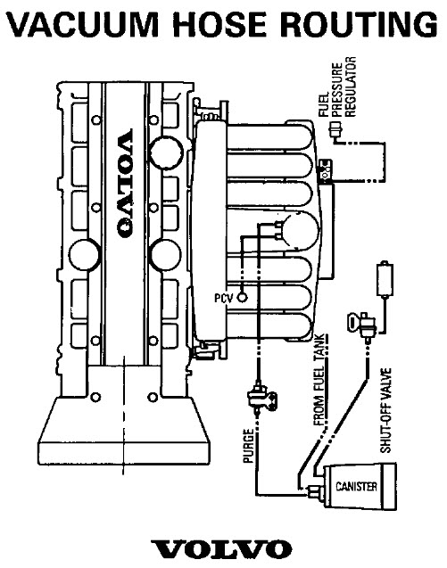 Wiring Diagram For 2000 Volvo S80 : Volvo s engine diagram automotive parts