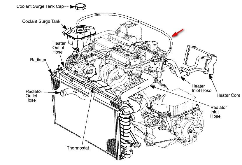 Saturn Ion 2.2 2002 | Auto Images And Specification within 2006 Saturn Ion Engine Diagram