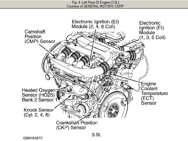 Saturn L300 Questions - Show Crankshaft Sensor For 2003 L300 in 2002 Saturn Sl2 Engine Diagram