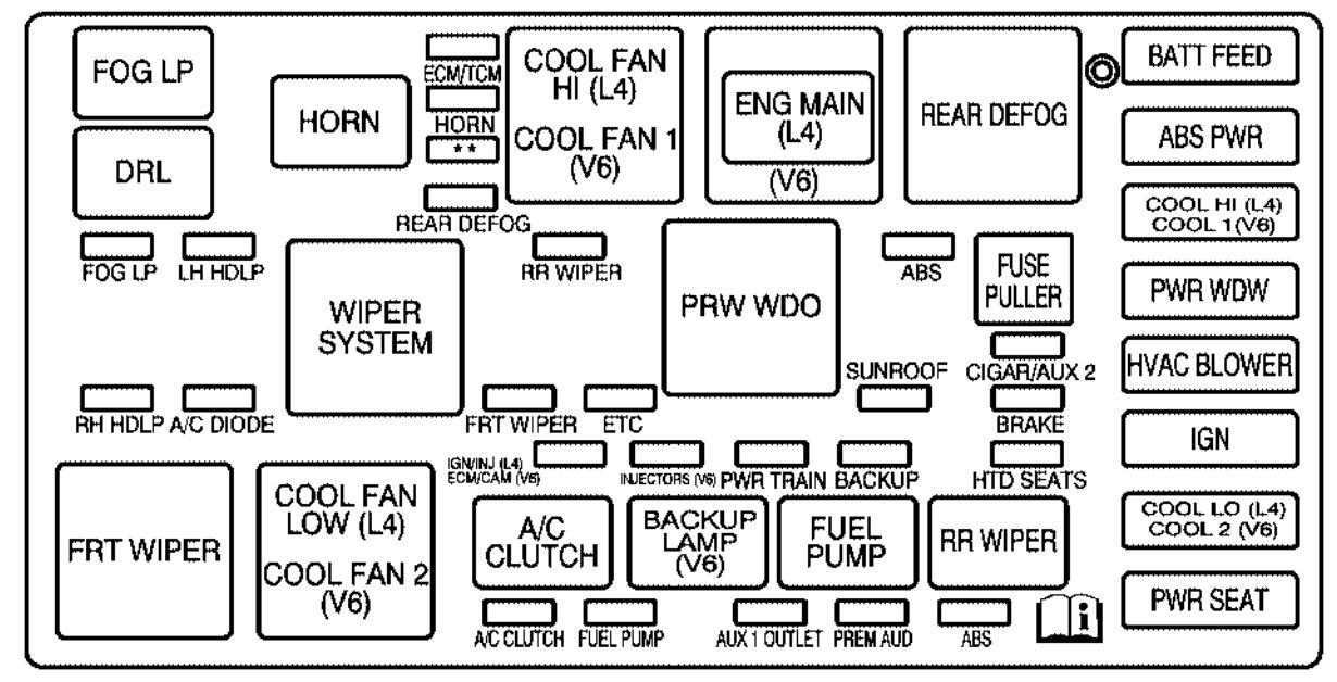 2002 saturn vue engine diagram | automotive parts diagram ... fuse diagram 2002 saturn fuse box 2002 saturn sl2