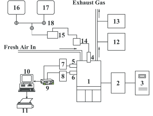 Schematic Diagram Of Diesel Engine - Wiring Diagram And Schematic in Schematic Diagram Of Diesel Engine
