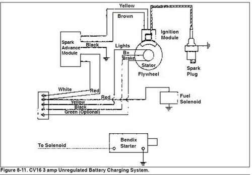Scotts 1642 inside Kohler Engine Charging System Diagram