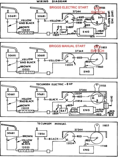 snapper rear engine mower wiring with regard to snapper rear engine rider wiring diagram snapper rear engine rider wiring diagram automotive parts snapper 28085s wiring diagram at reclaimingppi.co