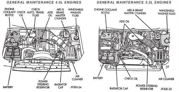 Solved: 1995 Jeep Grand Cherokee 5.2L Cannot Locate - Fixya inside 2002 Jeep Grand Cherokee Engine Diagram