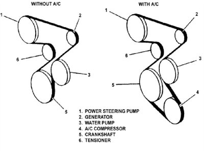 Solved: Belt Routing 1997 2.2L Chevy Cavalier - Fixya for 2004 Chevy Cavalier Engine Diagram