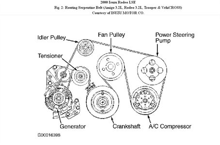 Solved: Diagram For Serpentine Belt On 2002 Isuzu Rodeo - Fixya inside 2002 Isuzu Rodeo Engine Diagram
