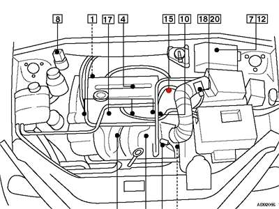 2004 mazda rx 8 ignition coil wiring diagram 2004 ford focus engine diagram | automotive parts diagram ... 2004 ford taurus ignition coil wiring diagram #12