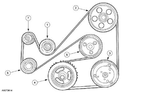 Solved: Need A Diagram Of 2003 Ford Focus Surpentine Belt - Fixya within 2002 Ford Focus Engine Diagram