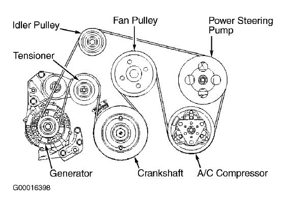 Solved: Serpentine Belt Rounting Diagram For 2001 Isuzu - Fixya within 2001 Isuzu Rodeo Engine Diagram
