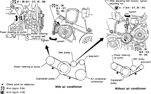 Solved: Will You Show Belt Diagram 95 Nissan Quest - Fixya inside 1998 Nissan Altima Engine Diagram
