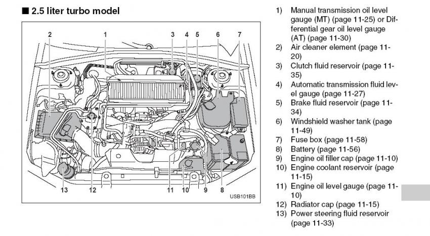 2002 subaru wrx engine diagram | automotive parts diagram ... 2002 subaru wrx engine diagram