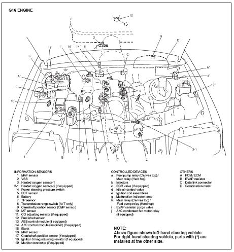 Wiring Diagram For 2001 Suzuki Xl7 on where is fuse box on vw polo 2003