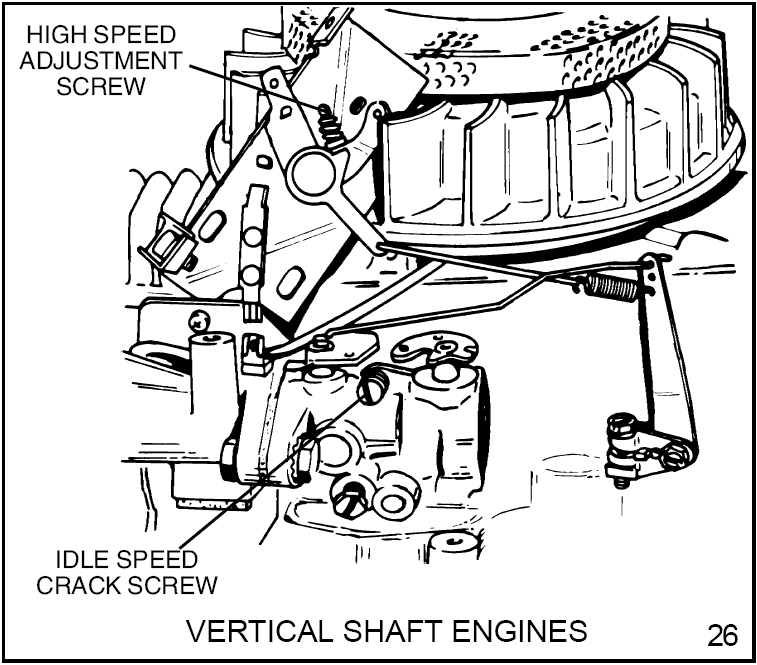 Tecumseh Lawn Mower Engine Surges When Hotels Were Built-In Grills. inside Diagram Of A Lawn Mower Engine