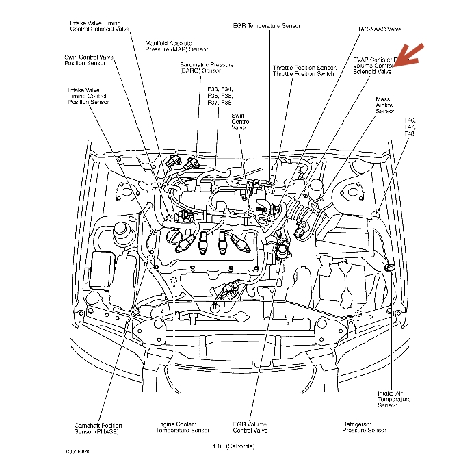 2001 Nissan Sentra Engine Diagram