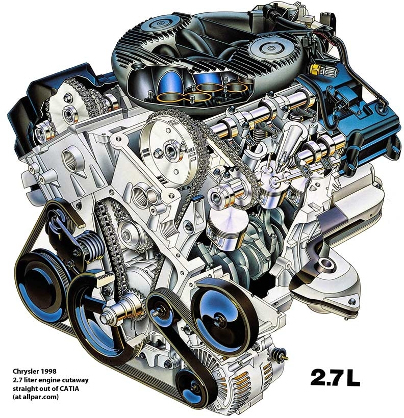 The Chrysler 2.7 Liter V6 Engines For 2000 Dodge Intrepid
