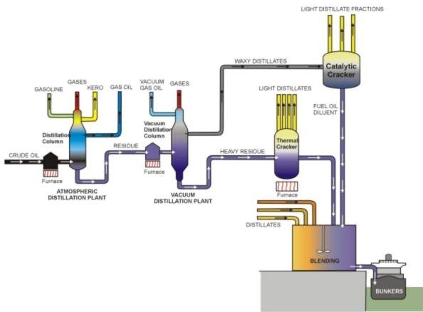 lng engine fuel system diagram system petrol fuel system diagram international dt466 engine diagram - wiring diagram pictures #3