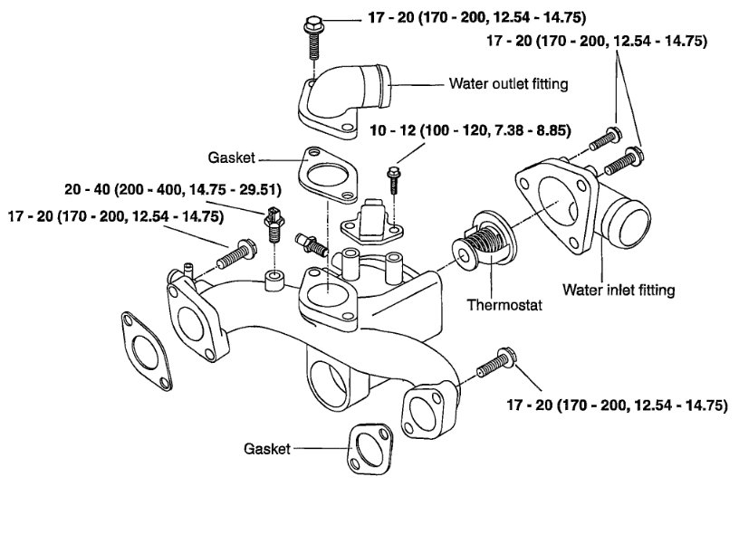 Thermostat Location: Location Of Thermostat On 2003 Kia Sedona inside 2003 Kia Sedona Engine Diagram
